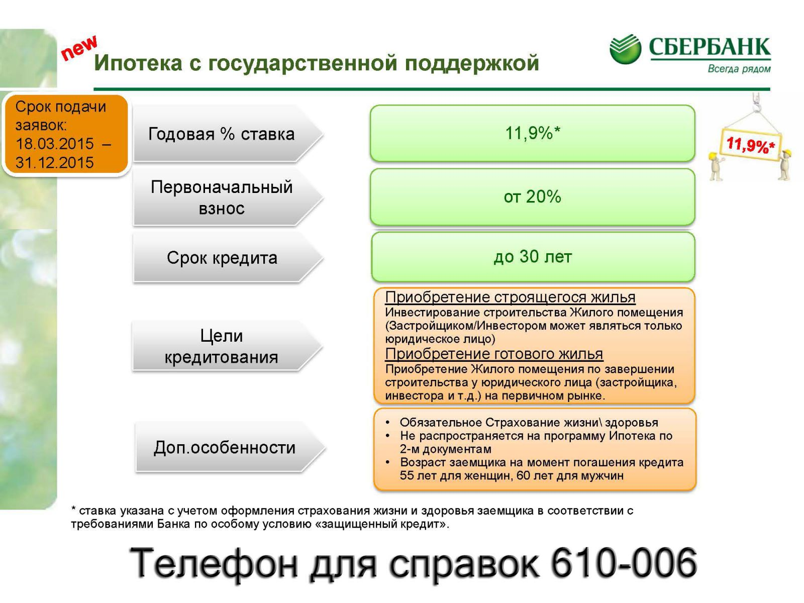 Ижевск сбербанк ипотека кредит